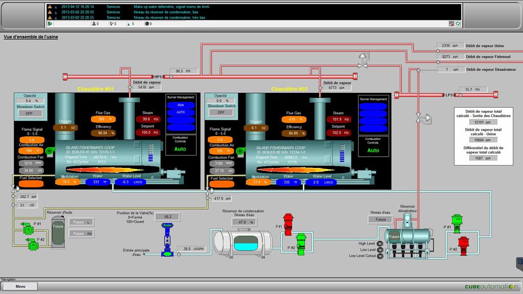 Boiler-Monitoring
