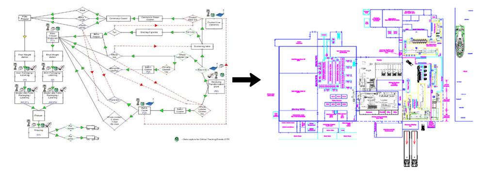 factory_design